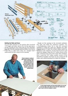 #2760 Ultimate Router Table Plans - Router