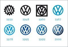 The Volkswagen logo is widely credited as one of the most memorable and popular logos in history. It was originally designed in 1938 and underwent significant modifications in 1996 and Car Brands Logos, Car Logos, Auto Logos, Vw Logo, Volkswagen Logo, Popular Logos, Kdf Wagen, Audi, Flat Logo