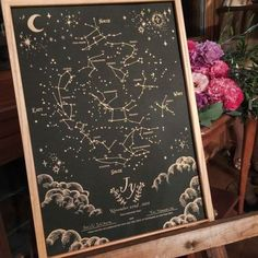 26 Stunning Astronomy Wedding Theme Ideas 12