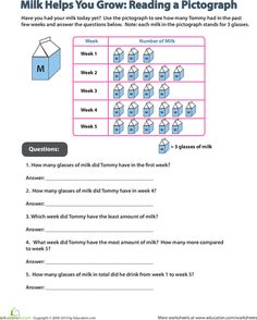 ... Pictographs on Pinterest | Common cores, Worksheets and Pictogram