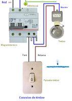 Esquemas eléctricos: Conexión de timbre