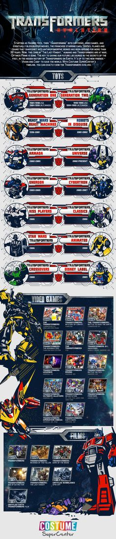 The #Transformers have come a long way since their toy line beginnings in 1984. Now, with The Last Knight on June 21, they've gone from toys to video games to cartoons to movies, turning a small line into a massive franchise. Checkl out this infographic to see the evolution!
