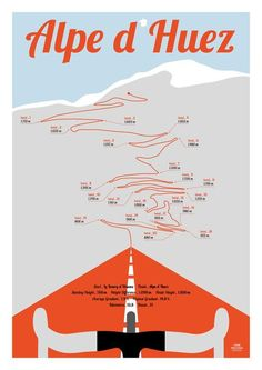 Alpe d Huez Tour de France print, bike poster Present for men, Present for women Poster Alpe d Huez Fahrrad Plakat Tour de FranceTap the link to check out great drones and drone accessories. Sales happening all the time so check back often! Bike Poster, A4 Poster, Cycling Art, Road Cycling, Environmental Influences, Alpe D Huez, Bike Logo, Text Pictures, Bicycle Art