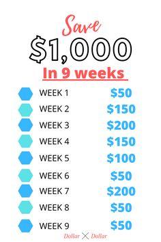 Car Savings Plan, Weekly Savings Plan, Saving Money Chart, Money Saving Tips, Savings Challenge, Money Saving Challenge, Monthly Saving Plan, Christmas Savings Plan, Savings Chart