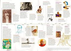 1000 images about yoga history on pinterest yoga history yoga and