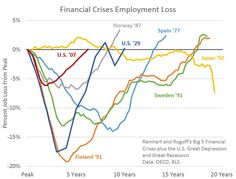 economic crisis essay The Fed and the 2008 financial crisis - Vox