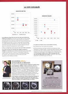 Montres Magazine - Juillet Août 2015 - Collector Square