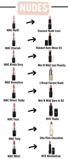 Finally a COMPLETE list of MAC bestseller lipsticks! of the bestselling MAC shades paired with drugstore dupes! Make up Tutorial Finally a COMPLETE list of MAC bestseller lipsticks! of the bestselling MAC shades paired with drugstore dupes! Mac Lipstick Dupes, Nude Lipstick, Berry Lipstick, Mac Dupes, Make Up Dupes Drugstore, Mac Faux Lipstick, Mac Pink Lipsticks, Mac Myth Dupe, Drugstore Makeup