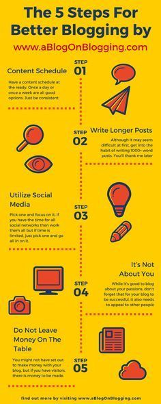 The 5 Steps To Better Blogging. blogging tips, blogging ideas, #blog #blogger #blogtips