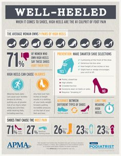 Find out how high-heels effect the women who wear them. Which shoes are right for you? #podiatry