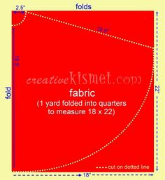 cape diagram | Flickr - Photo Sharing!