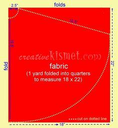 cape diagram by Regina (creative kismet), via Flickr