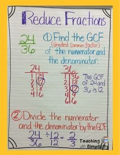 Fraction Anchor Charts - Teaching With Simplicity reducing fractions math notebook Math For Kids, Fun Math, Math Activities, Math Help, Fraction Activities, Math Games, Learn Math, Math Charts, Math Anchor Charts