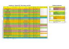 Základní škola a mateřská školaBečov, Periodic Table, Periodic Table Chart, Periotic Table