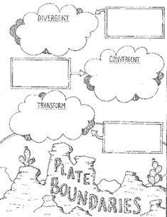 Energy Transformation Worksheet Middle School Worksheets
