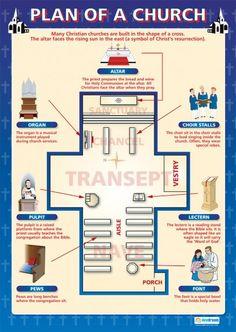 Plan of a Church Poster