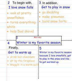 SMART Exchange - USA - Four Square Writing This is the method I used when teaching middle school, but it can be adapted for lower level. Expository Writing, Paragraph Writing, Informational Writing, Narrative Writing, Opinion Writing, Teaching Writing, Writing Activities, Writing Resources, Writing Ideas