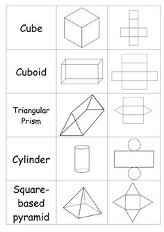 Notebook presentation teaches children about nets of shapes. Differentiated worksheets for children to cut and match the nets to the shapes. 3d Shapes Activities, 3d Shapes Worksheets, Geometry Activities, Teaching Shapes, Teaching Math, Maths, Printable Shapes, Shape Matching, Shape Crafts