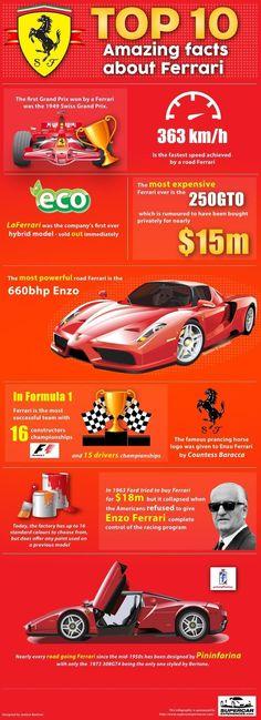 Nice Ferrari 2017: Cool Ferrari 2017: Ten Ferrari Facts You Probably Didn't Know  Formule 1 Check m... Car24 - World Bayers Check more at http://car24.top/2017/2017/02/14/ferrari-2017-cool-ferrari-2017-ten-ferrari-facts-you-probably-didnt-know-formule-1-check-m-car24-world-bayers/