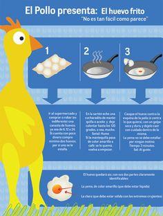 El #huevo frito: no es tan fácil como parece #infografia