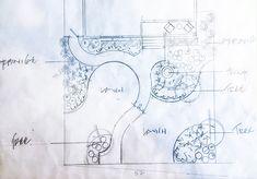The Best Kept Secret to Dramatically Improving Your Curb Appeal Landscaping With Rocks, Front Yard Landscaping, Landscaping Ideas, Tall Ornamental Grasses, Landscape Design, Garden Design, Foundation Planting, Garden Shrubs, Shade Garden