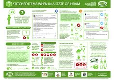 Can you wear stitch items during State of Ihram? What does this mean?