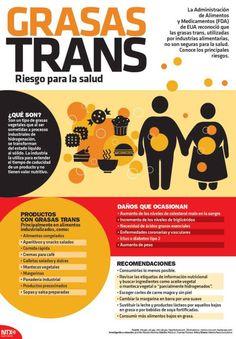 20150922 Infografia Grasas Trans Riesgo Para La Salud @Candidman