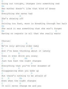 One Direction Night Changes Guitar Chords Capo 1 Ukulele Fingerpicking Songs, Guitar Chords For Songs, Music Chords, Guitar Sheet Music, Lyrics And Chords, Violin Music, Piano Songs, Guitar Songs, Music Songs