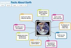 Netwijs edublog: Overzicht Mindmap programma's