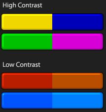 Color Contrasts - Hue, value saturation - Colors on the Web