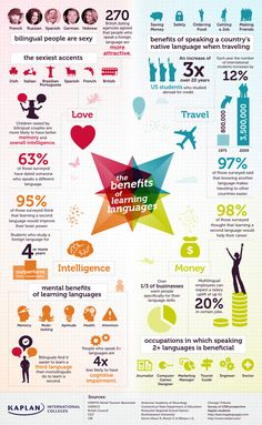 infograph - benefits of language learning, beyond a translation or interpreting career #learn #spanish #kids