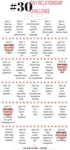 love experiment 40 day dating challenge According to the research on dating in an experiment involving a thick critics of instinct theories of aggression are most likely to challenge this theory.