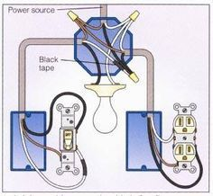 731b35bda247dce4f2c7e87deb04836b home electrical wiring electrical projects wiring a light switch to multiple lights and plug google search home outlet wiring diagram at creativeand.co