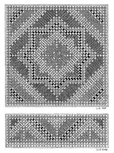 SHREWSBURY BOX: CHART 3