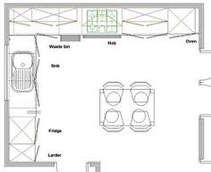 L shaped Kitchen Layout Small Kitchen Floor Plans, Kitchen Redo, New Kitchen, Kitchen Remodel, L Shape Kitchen Layout, Kitchen Layouts, L Shaped Kitchen, Dream House Plans, How To Plan