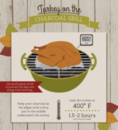 Grilling a Holiday Turkey - How to Grill a Turkey on a Charcoal Grill