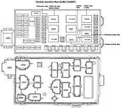 F350 Diesel Fuse Box Diagram