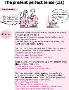 Grade 8 Grammar Lesson 6 The present perfect tense (III) English Grammar Tenses, Teaching English Grammar, English Verbs, English Grammar Worksheets, Grammar Lessons, English Language Learning, English Writing, English Literature, English Vocabulary