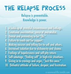 The process of relapse