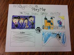 Snow Globe Family Story Map