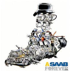 240 Saab Ideas In 2021 Saab Saab Turbo Saab 900