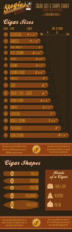 Cigar Size and Shape Chart