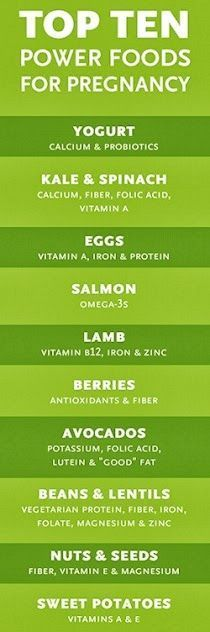 Top 10 Superfoods for Pregnancy, for my pregnant friends out there :)