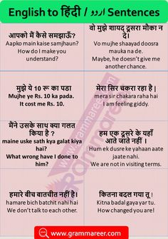 Hindi to English Sentences Translation Examples Used in Daily Life English Speaking Practice, English Learning Spoken, Teaching English Grammar, English Writing Skills, Learn English Words, English Prepositions, English Verbs, English Phrases, Simple English Sentences