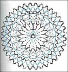 PATRONES - CROCHET - GANCHILLO - GRAFICOS: GRAFCOS DE CARPETITAS AL CROCHET= PATRONES A GANCHILLO=TODO GRATIS