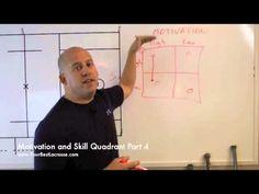 Coach Edwards -- Lacrosse Goalie Tips : Motivation and Skill Quadrant Part 4