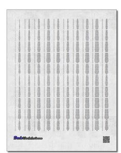 Each Roman numerals chart on this page will have you working with this ancient number system in no time flat. All charts print on one page with versions for 1-10, 1-100 and 1-1000 with and without rules for Roman Numerals.