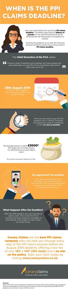 An infographic about the PPI Deadline