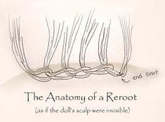 doll-essential: Re-rooting Methods - Double Knotting Liv Dolls, Ooak Dolls, Blythe Dolls, Doll Hair Repair, Doll Making Tutorials, American Girl Crafts, Doll Wigs, Wig Making, Doll Tutorial