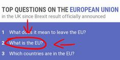 """Worryingly, UK's second highest search on the EU right now is currently """"What is the EU?"""". Time to turn your pounds into euros and gold."""